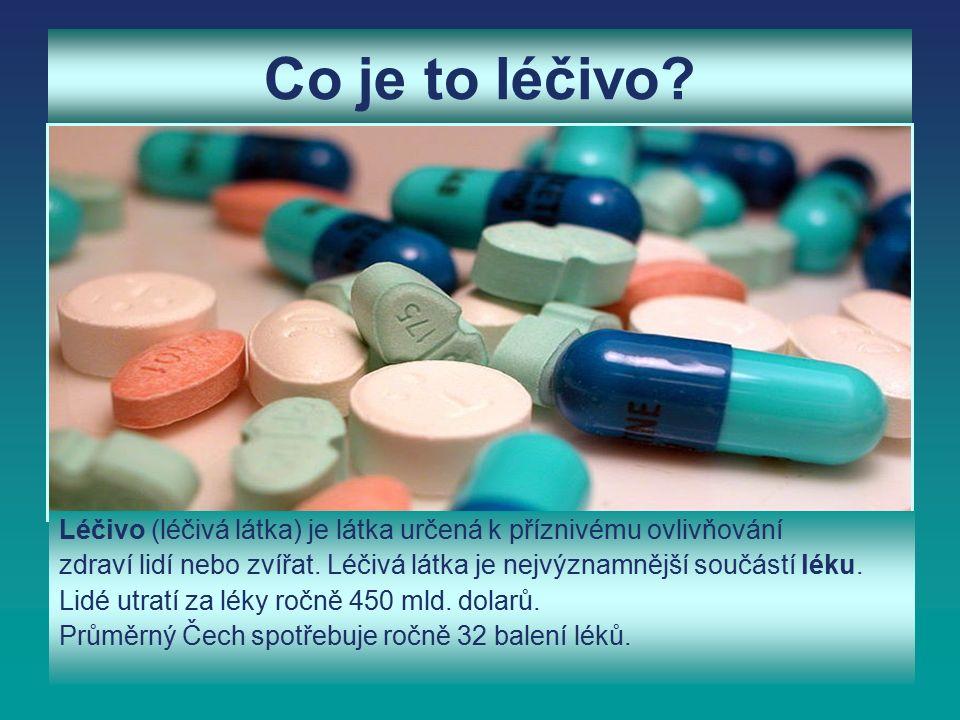 Z čeho je složen aspirin.