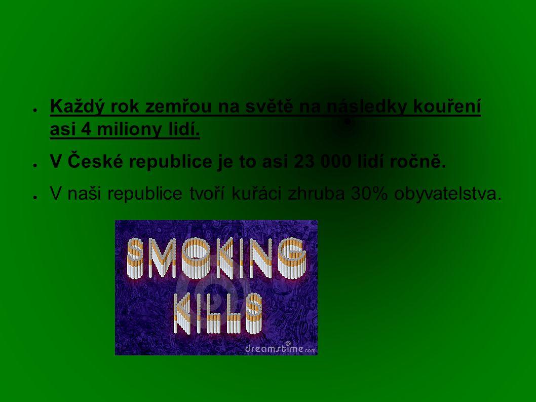 ● Každý rok zemřou na světě na následky kouření asi 4 miliony lidí.