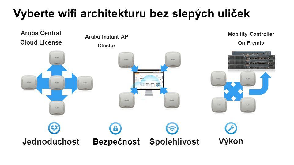 Vyberte wifi architekturu bez slepých uliček Bezpečnost Aruba Central Cloud License Spolehlivost Výkon Mobility Controller On Premis Aruba Instant AP Cluster Jednoduchost