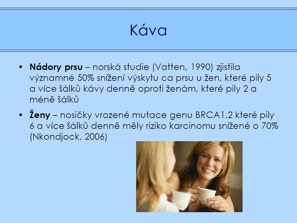 Káva Nádory prsu – norská studie (Vatten, 1990) zjistila významné 50% snížení výskytu ca prsu u žen, které pily 5 a více šálků kávy denně oproti ženám, které pily 2 a méně šálků Ženy – nosičky vrozené mutace genu BRCA1,2 které pily 6 a více šálků denně měly riziko karcinomu snížené o 70% (Nkondjock, 2006)