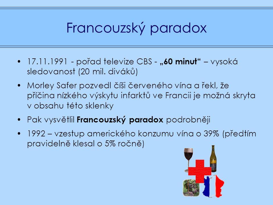 """Francouzský paradox 17.11.1991 - pořad televize CBS - """"60 minut – vysoká sledovanost (20 mil."""