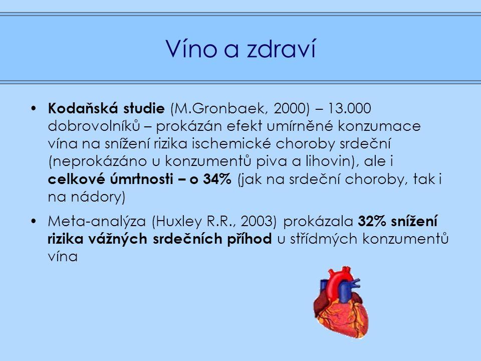 Víno a zdraví Kodaňská studie (M.Gronbaek, 2000) – 13.000 dobrovolníků – prokázán efekt umírněné konzumace vína na snížení rizika ischemické choroby srdeční (neprokázáno u konzumentů piva a lihovin), ale i celkové úmrtnosti – o 34% (jak na srdeční choroby, tak i na nádory) Meta-analýza (Huxley R.R., 2003) prokázala 32% snížení rizika vážných srdečních příhod u střídmých konzumentů vína