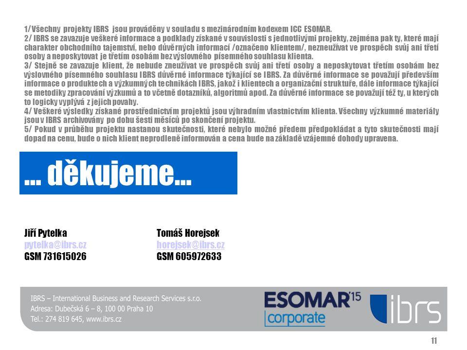 1/ Všechny projekty IBRS jsou prováděny v souladu s mezinárodním kodexem ICC ESOMAR.