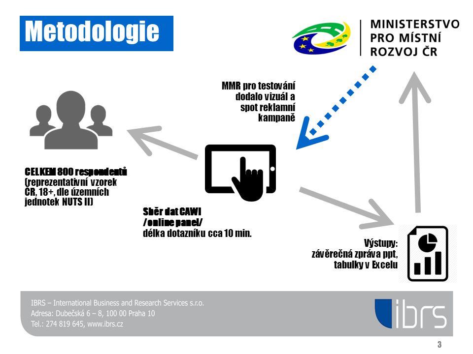Metodologie MMR pro testování dodalo vizuál a spot reklamní kampaně Výstupy: závěrečná zpráva ppt, tabulky v Excelu CELKEM 800 respondentů (reprezenta