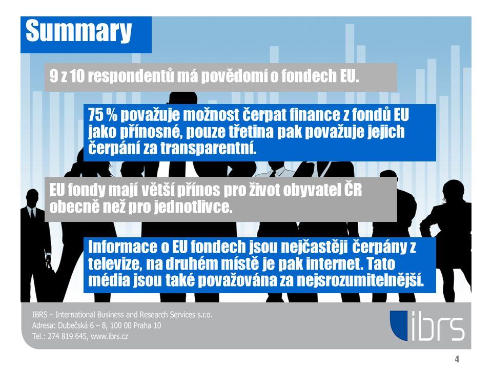 Summary 4 9 z 10 respondentů má povědomí o fondech EU. 75 % považuje možnost čerpat finance z fondů EU jako přínosné, pouze třetina pak považuje jejic