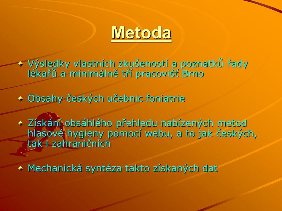 Metoda Výsledky vlastních zkušeností a poznatků řady lékařů a minimálně tří pracovišť Brno Obsahy českých učebnic foniatrie Získání obsáhlého přehledu nabízených metod hlasové hygieny pomocí webu, a to jak českých, tak i zahraničních Mechanická syntéza takto získaných dat