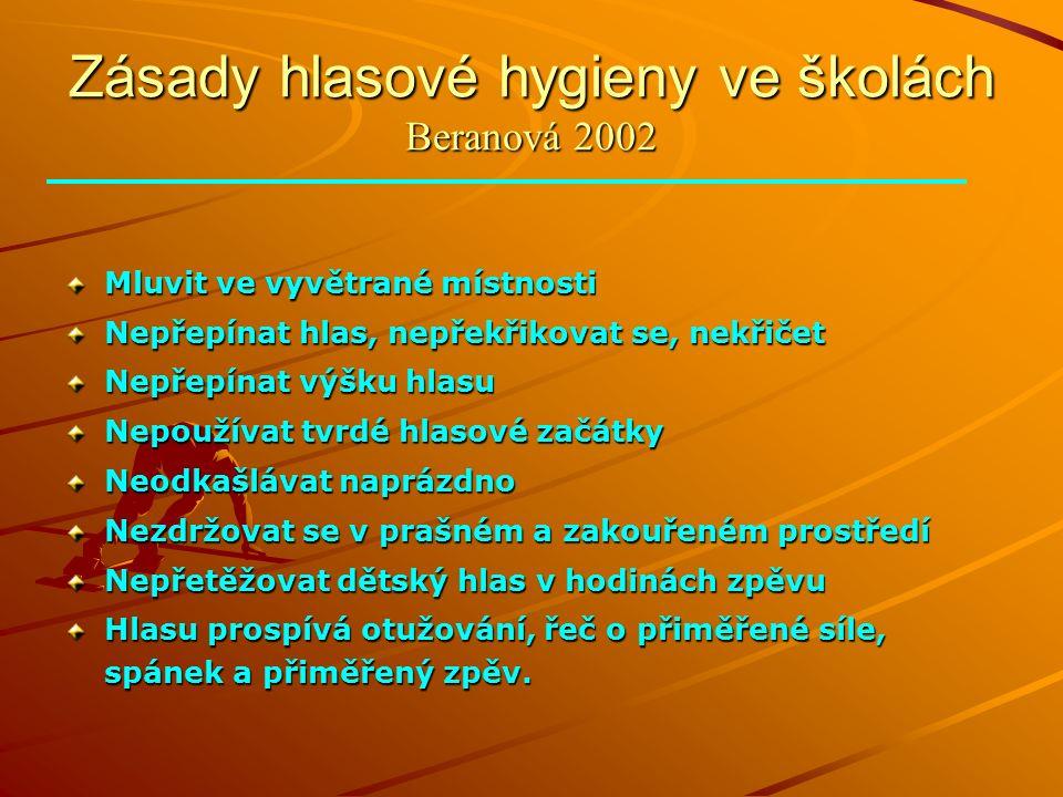 Hlasová hygiena I.Vlastní tvorba hlasu II.
