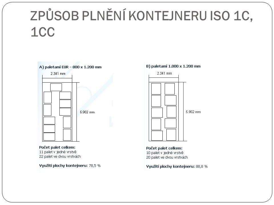 ZPŮSOB PLNĚNÍ KONTEJNERU ISO 1C, 1CC