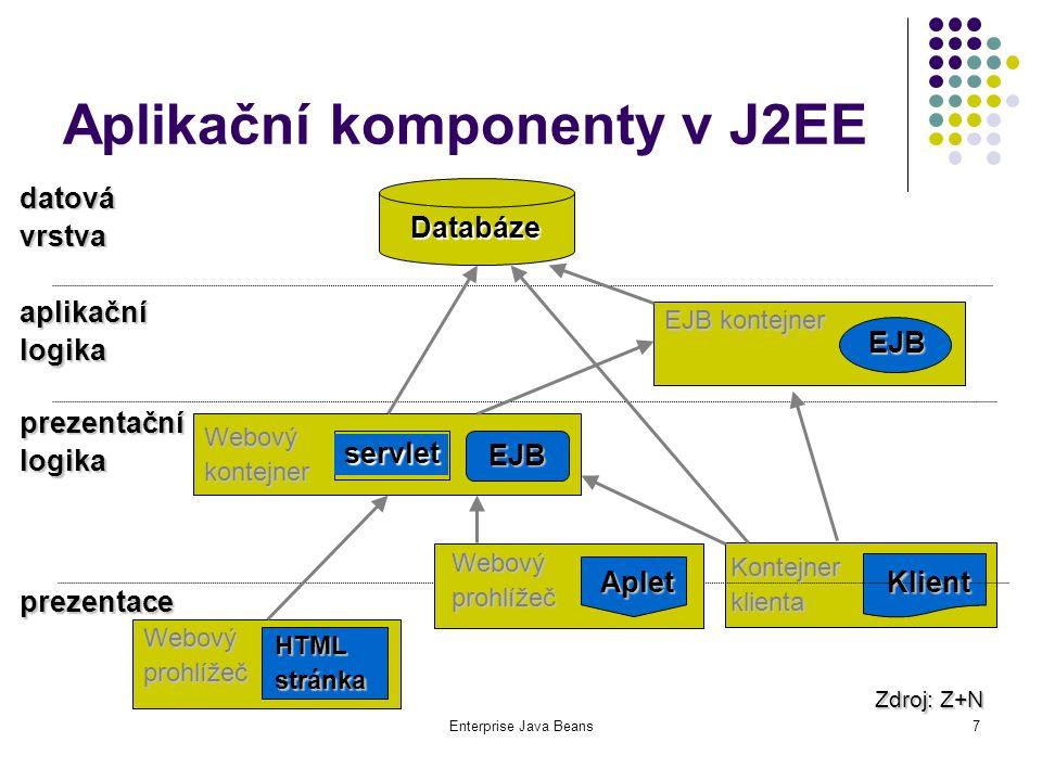Enterprise Java Beans28 Perzistence řízená kontejnerem Abstraktní schéma perzistence atributy řízené kontejnerem vztahy (1:1, 1:N, M:N) součást DD mapování do relačního schématu není součástí specifikace EJB (vendor-specific DD) Třída beanu deklarována jako abstract implementaci generuje kontejner neobsahuje atributy a vztahy (pouze v DD) přístupové metody public abstract get/set