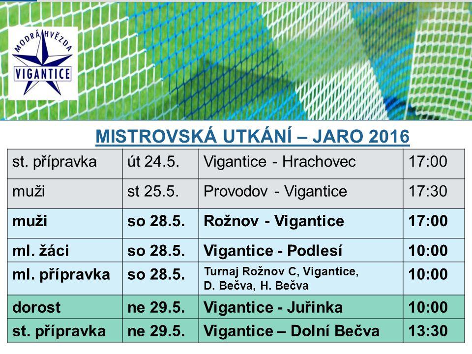 MISTROVSKÁ UTKÁNÍ – JARO 2016 st.