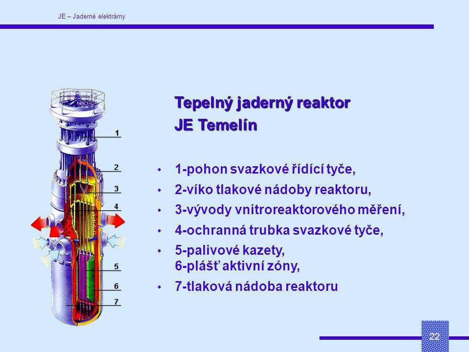 JE – Jaderné elektrárny 22 Tepelný jaderný reaktor JE Temelín JE Temelín 1-pohon svazkové řídící tyče, 2-víko tlakové nádoby reaktoru, 3-vývody vnitroreaktorového měření, 4-ochranná trubka svazkové tyče, 5-palivové kazety, 6-plášť aktivní zóny, 7-tlaková nádoba reaktoru