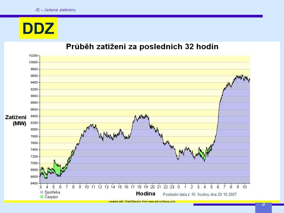JE – Jaderné elektrárny 3 DDZ Poslední data z 10. hodiny dne 29.10.2007