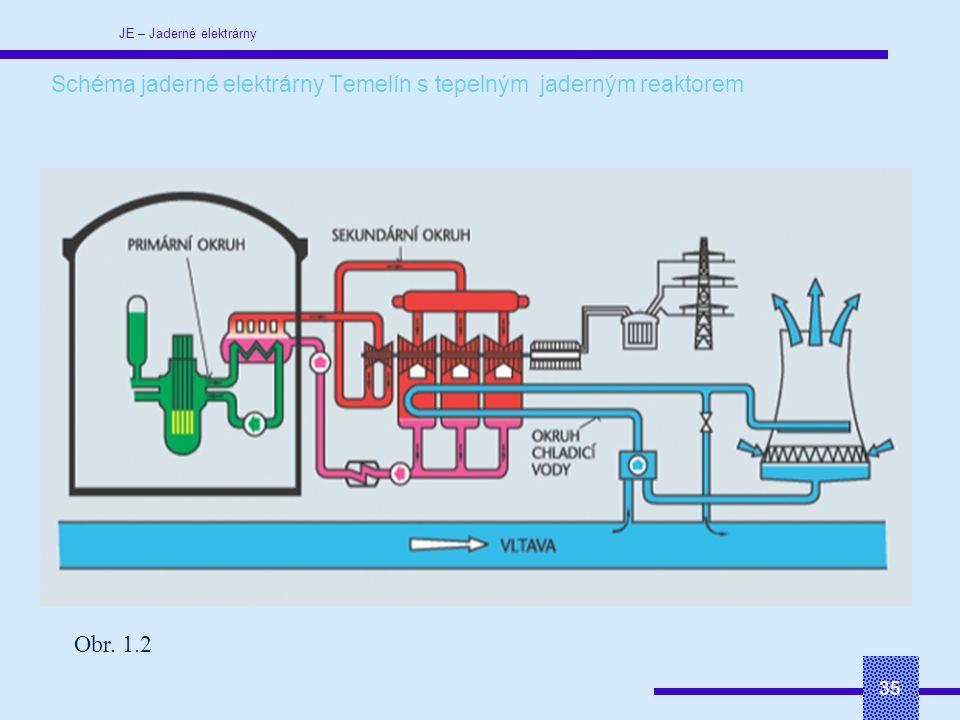 JE – Jaderné elektrárny 35 Schéma jaderné elektrárny Temelín s tepelným jaderným reaktorem Obr. 1.2