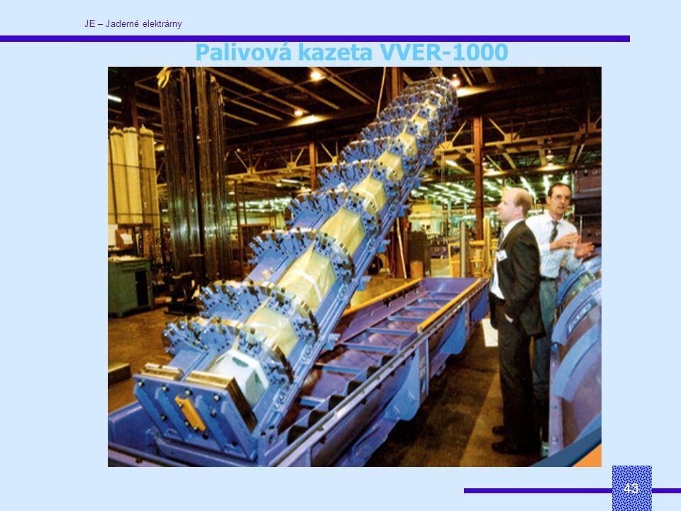 JE – Jaderné elektrárny 43 Palivová kazeta VVER-1000