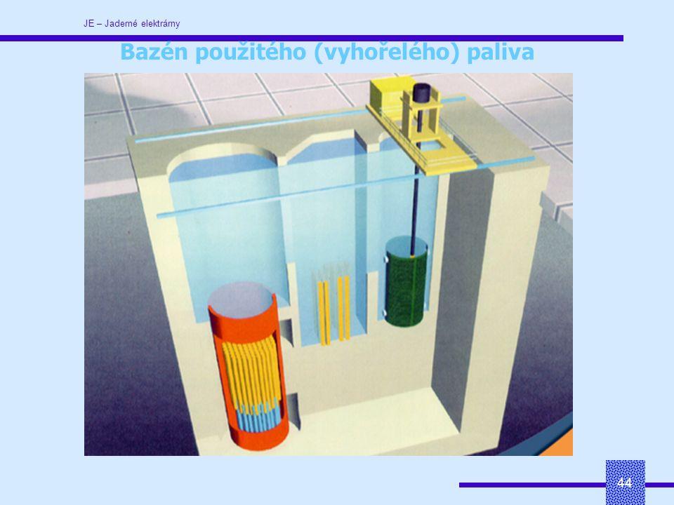 JE – Jaderné elektrárny 44 Bazén použitého (vyhořelého) paliva