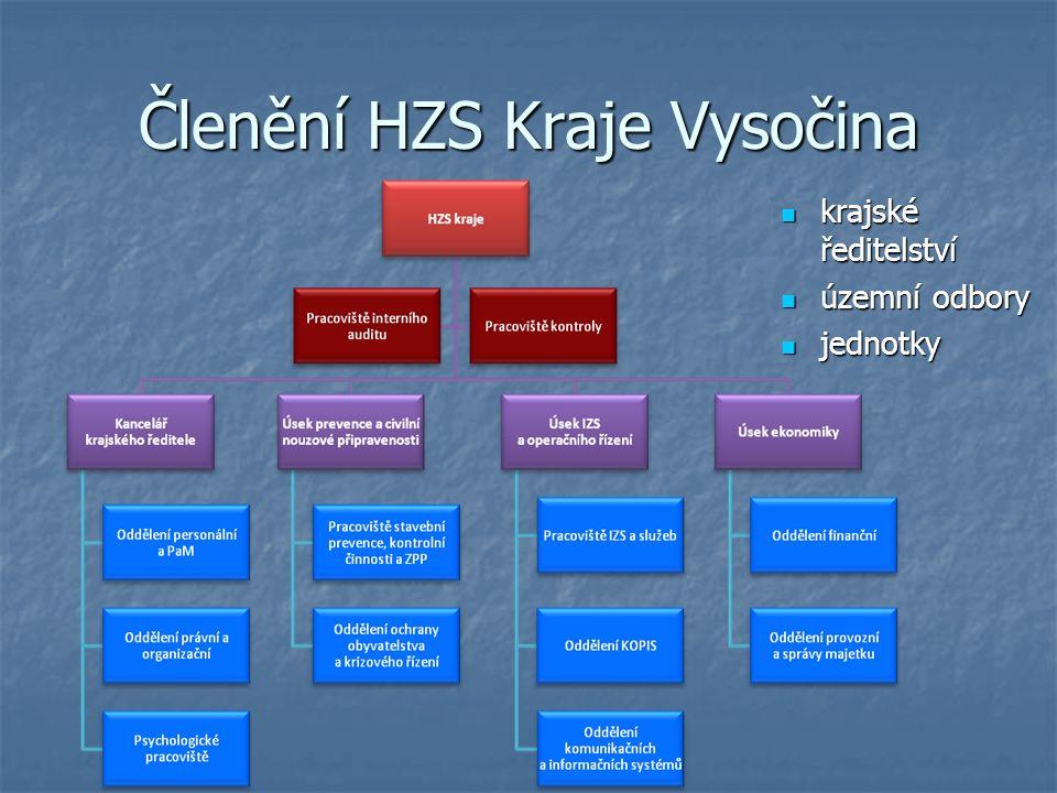 Členění HZS Kraje Vysočina krajské ředitelství krajské ředitelství územní odbory územní odbory jednotky jednotky