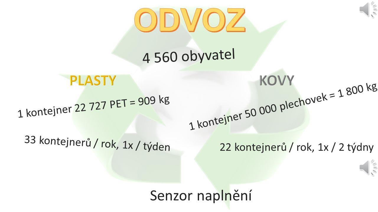 zdroj = biomasa svoz např. matoliny prodej hnojiva jen částečný zákryt - tunel pro opravy