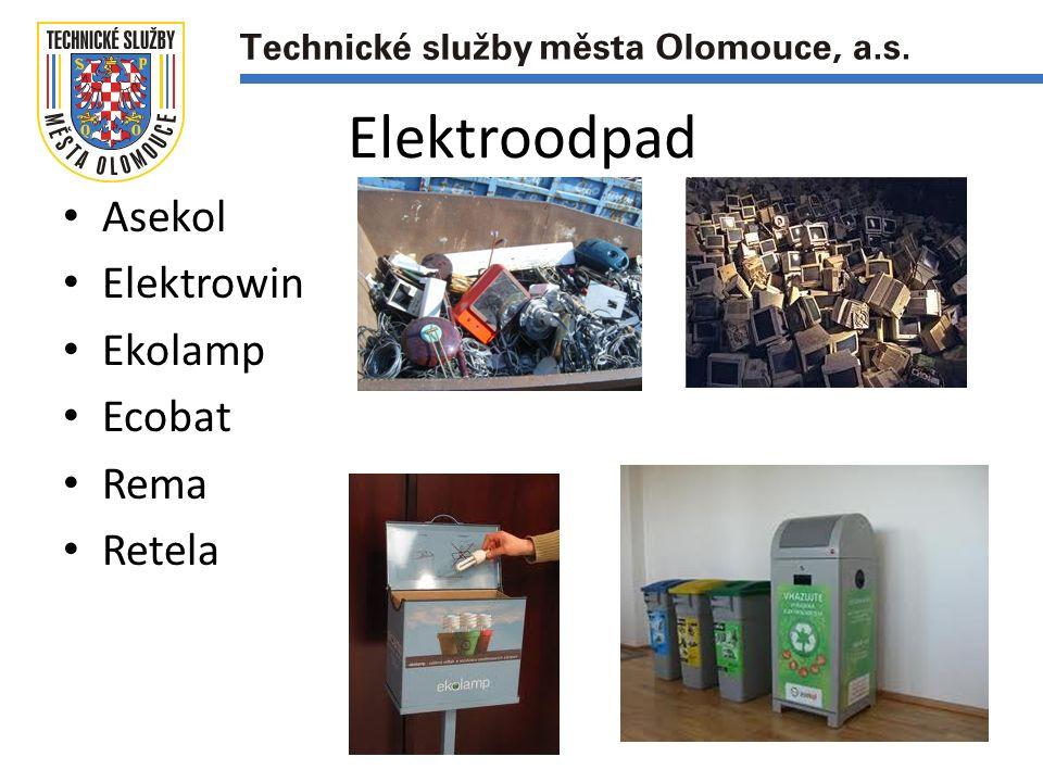 Elektroodpad Asekol Elektrowin Ekolamp Ecobat Rema Retela