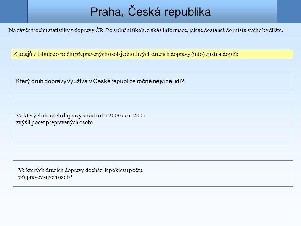 Praha, Česká republika Který druh dopravy využívá v České republice ročně nejvíce lidí.