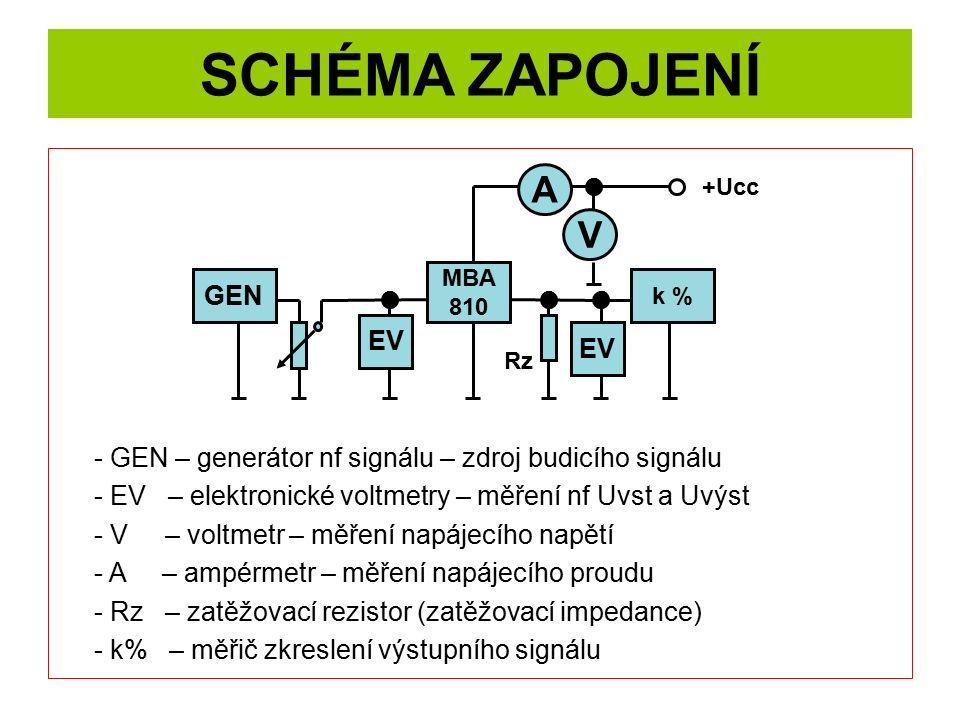 SCHÉMA ZAPOJENÍ - GEN – generátor nf signálu – zdroj budicího signálu - EV – elektronické voltmetry – měření nf Uvst a Uvýst - V – voltmetr – měření napájecího napětí - A – ampérmetr – měření napájecího proudu - Rz – zatěžovací rezistor (zatěžovací impedance) - k% – měřič zkreslení výstupního signálu MBA 810 V A C CC EV k % EV C GEN Rz +Ucc