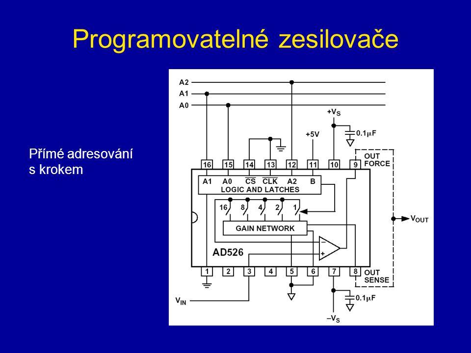 Programovatelné zesilovače Přímé adresování s krokem
