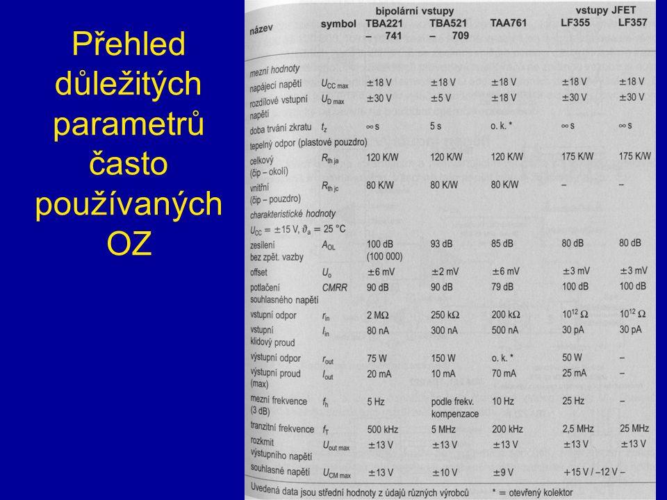 Přehled důležitých parametrů často používaných OZ