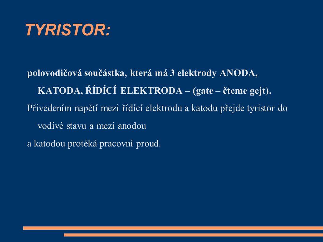 TYRISTOR: polovodičová součástka, která má 3 elektrody ANODA, KATODA, ŔÍDÍCÍ ELEKTRODA – (gate – čteme gejt). Přivedením napětí mezi řídící elektrodu