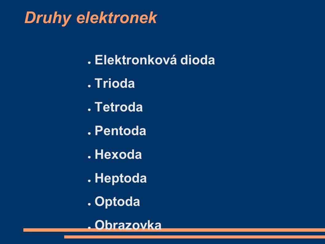Druhy elektronek ● Elektronková dioda ● Trioda ● Tetroda ● Pentoda ● Hexoda ● Heptoda ● Optoda ● Obrazovka