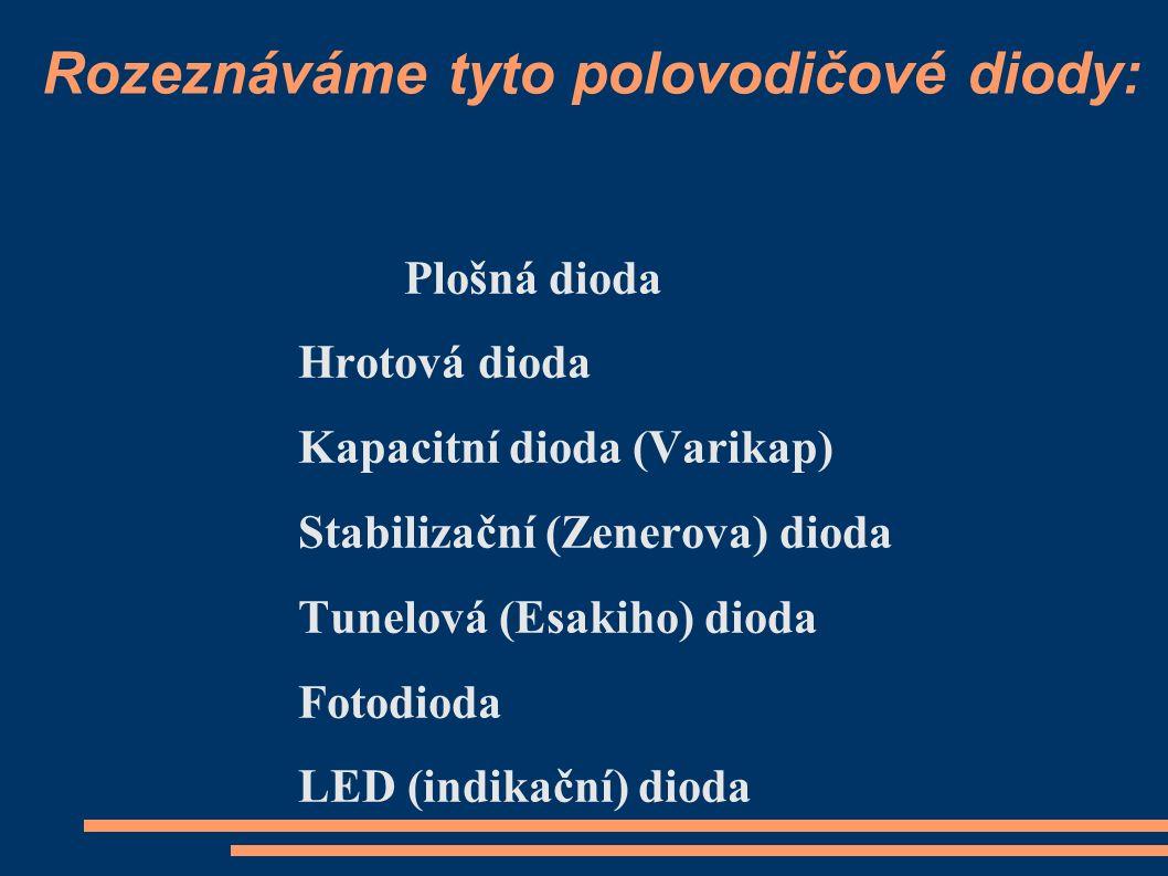 Rozeznáváme tyto polovodičové diody: Plošná dioda Hrotová dioda Kapacitní dioda (Varikap) Stabilizační (Zenerova) dioda Tunelová (Esakiho) dioda Fotod