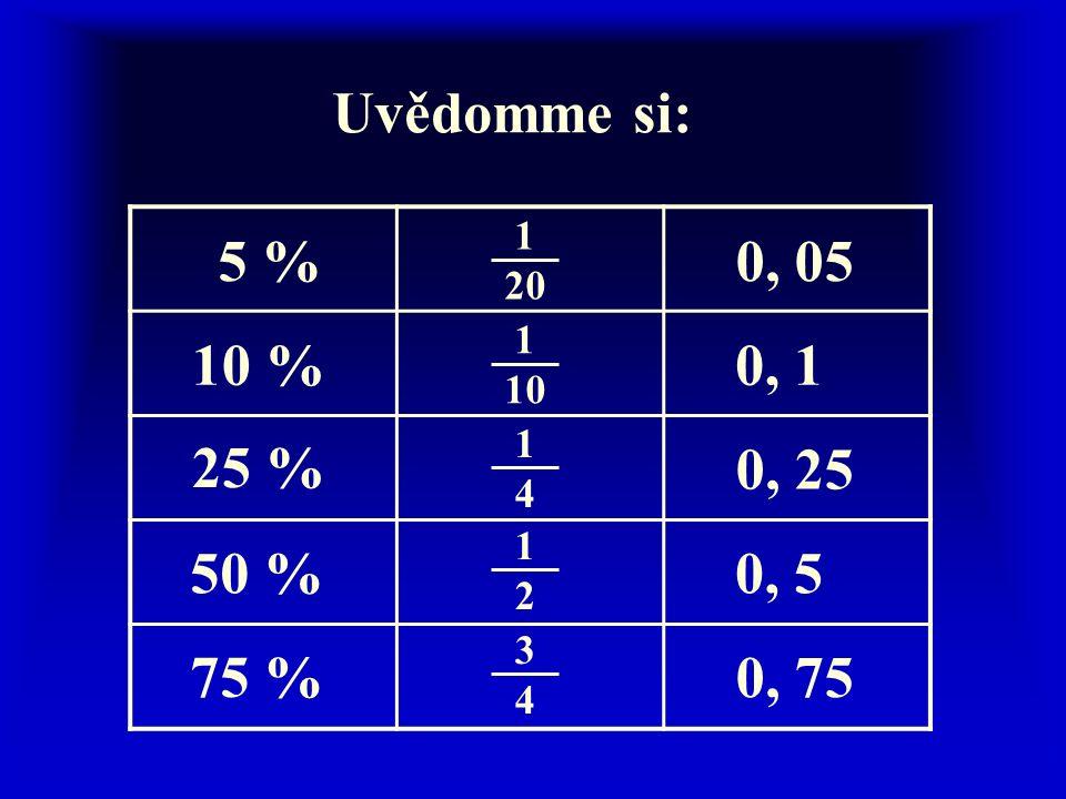číslo, z něhož počítáme procentovou část Procentový základ - z Procentová míra - p číslo, které udává počet procent z procentového základu Procentová část - č část základu úměrná procentové míře