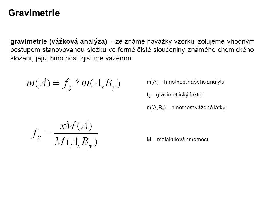 Gravimetrie gravimetrie (vážková analýza) - ze známé navážky vzorku izolujeme vhodným postupem stanovovanou složku ve formě čisté sloučeniny známého chemického složení, jejíž hmotnost zjistíme vážením m(A) – hmotnost našeho analytu f g – gravimetrický faktor m(A x B y ) – hmotnost vážené látky M – molekulová hmotnost