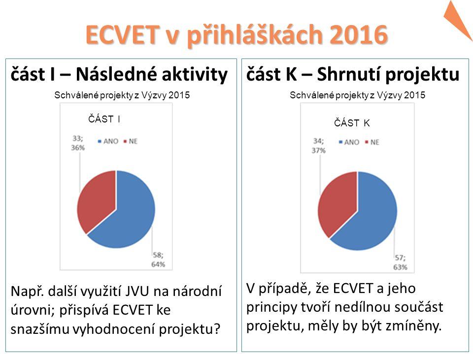 ECVET v přihláškách 2016 část I – Následné aktivity Např.