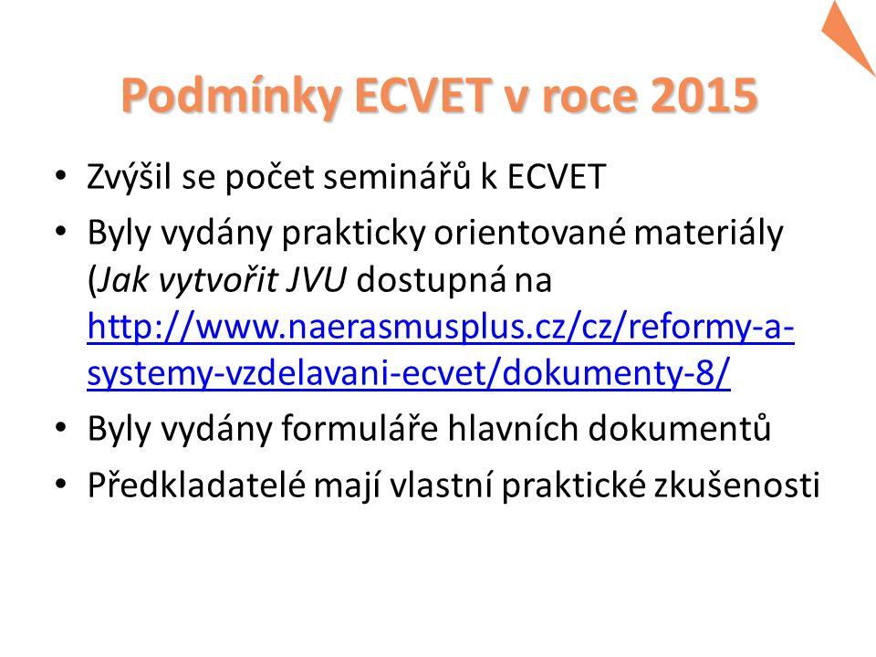 Podmínky ECVET v roce 2015 Zvýšil se počet seminářů k ECVET Byly vydány prakticky orientované materiály (Jak vytvořit JVU dostupná na http://www.naerasmusplus.cz/cz/reformy-a- systemy-vzdelavani-ecvet/dokumenty-8/ http://www.naerasmusplus.cz/cz/reformy-a- systemy-vzdelavani-ecvet/dokumenty-8/ Byly vydány formuláře hlavních dokumentů Předkladatelé mají vlastní praktické zkušenosti
