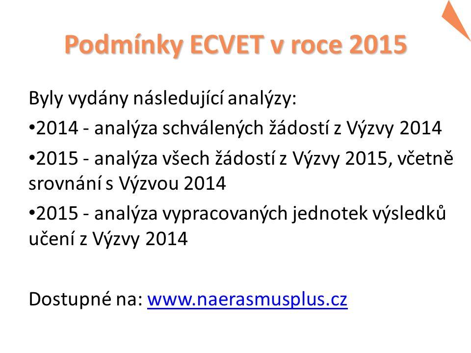 Byly vydány následující analýzy: 2014 - analýza schválených žádostí z Výzvy 2014 2015 - analýza všech žádostí z Výzvy 2015, včetně srovnání s Výzvou 2014 2015 - analýza vypracovaných jednotek výsledků učení z Výzvy 2014 Dostupné na: www.naerasmusplus.czwww.naerasmusplus.cz Podmínky ECVET v roce 2015