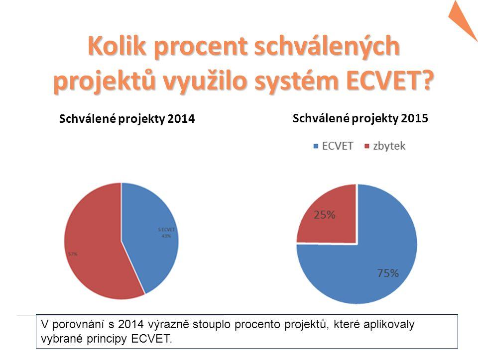 Kolik procent schválených projektů využilo systém ECVET.