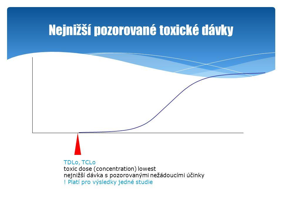 Nejnižší pozorované toxické dávky TDLo, TCLo toxic dose (concentration) lowest nejnižší dávka s pozorovanými nežádoucími účinky ! Platí pro výsledky j