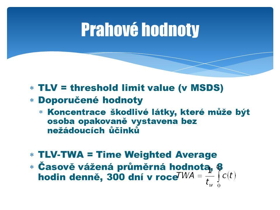  TLV = threshold limit value (v MSDS)  Doporučené hodnoty  Koncentrace škodlivé látky, které může být osoba opakovaně vystavena bez nežádoucích ůčinků  TLV-TWA = Time Weighted Average  Časově vážená průměrná hodnota, 8 hodin denně, 300 dní v roce Prahové hodnoty
