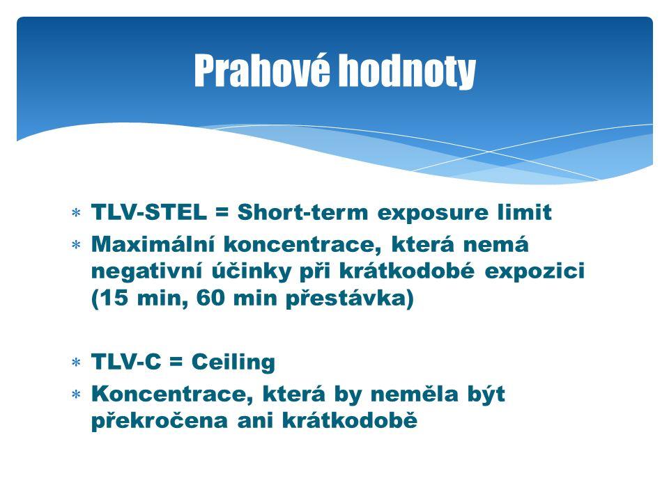  TLV-STEL = Short-term exposure limit  Maximální koncentrace, která nemá negativní účinky při krátkodobé expozici (15 min, 60 min přestávka)  TLV-C = Ceiling  Koncentrace, která by neměla být překročena ani krátkodobě Prahové hodnoty