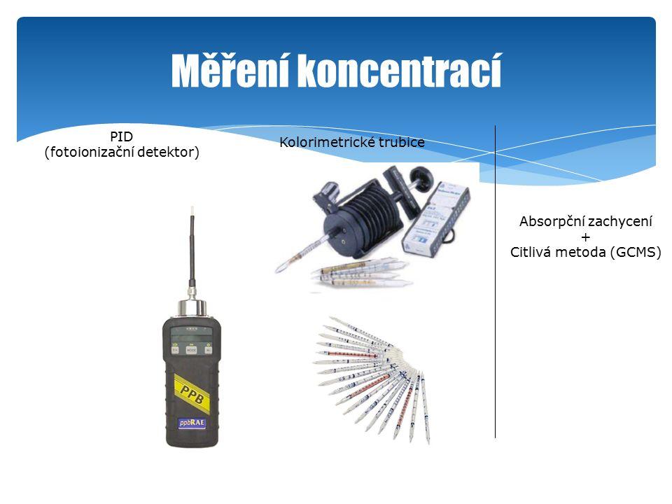 Měření koncentrací PID (fotoionizační detektor) Kolorimetrické trubice Absorpční zachycení + Citlivá metoda (GCMS)