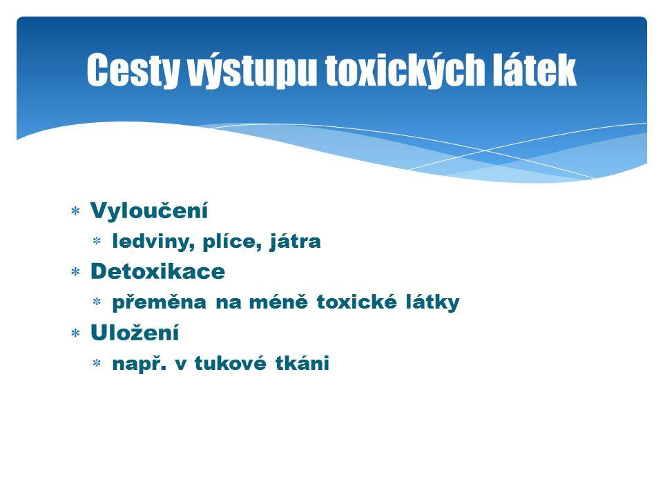  Vyloučení  ledviny, plíce, játra  Detoxikace  přeměna na méně toxické látky  Uložení  např. v tukové tkáni Cesty výstupu toxických látek