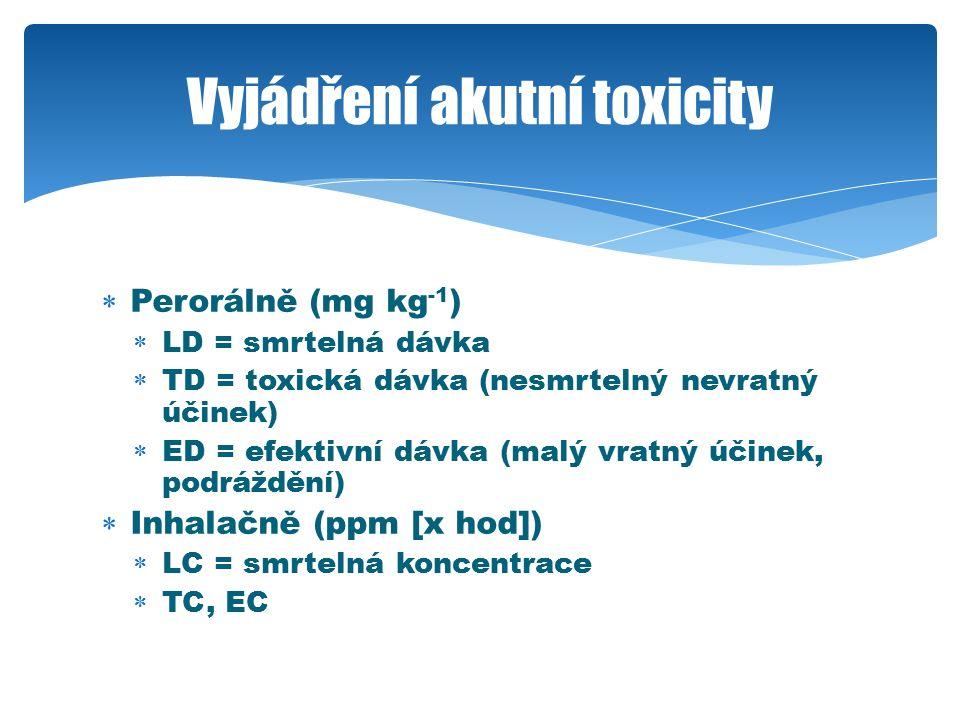  Perorálně (mg kg -1 )  LD = smrtelná dávka  TD = toxická dávka (nesmrtelný nevratný účinek)  ED = efektivní dávka (malý vratný účinek, podráždění)  Inhalačně (ppm [x hod])  LC = smrtelná koncentrace  TC, EC Vyjádření akutní toxicity