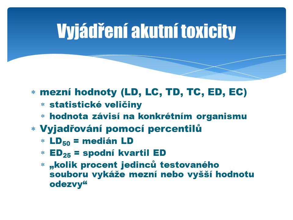  mezní hodnoty (LD, LC, TD, TC, ED, EC)  statistické veličiny  hodnota závisí na konkrétním organismu  Vyjadřování pomocí percentilů  LD 50 = med