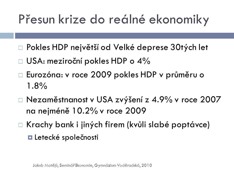 Přesun krize do reálné ekonomiky  Pokles HDP největší od Velké deprese 30tých let  USA: meziroční pokles HDP o 4%  Eurozóna: v roce 2009 pokles HDP v průměru o 1.8%  Nezaměstnanost v USA zvýšení z 4.9% v roce 2007 na nejméně 10.2% v roce 2009  Krachy bank i jiných firem (kvůli slabé poptávce)  Letecké společnosti Jakub Matějů, Seminář Ekonomie, Gymnázium Voděradská, 2010