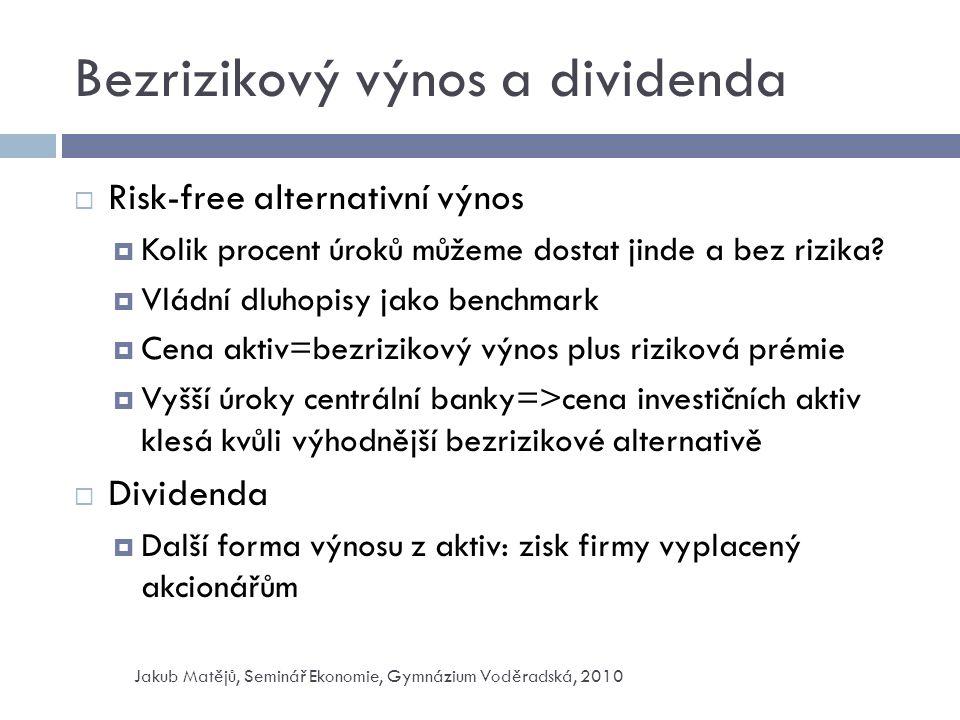 Bezrizikový výnos a dividenda  Risk-free alternativní výnos  Kolik procent úroků můžeme dostat jinde a bez rizika.