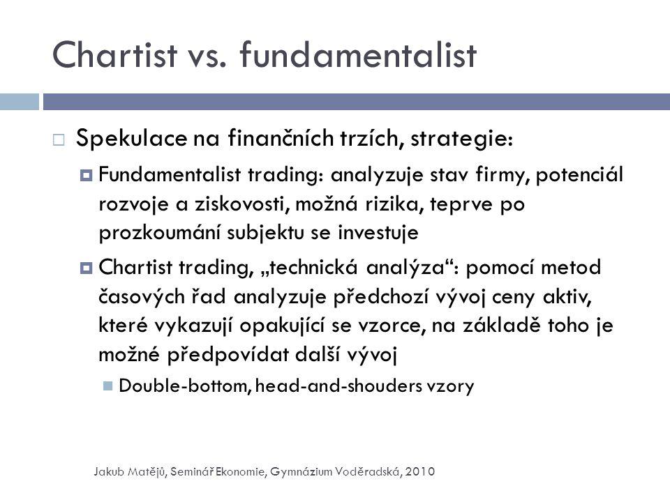 Chartist vs.