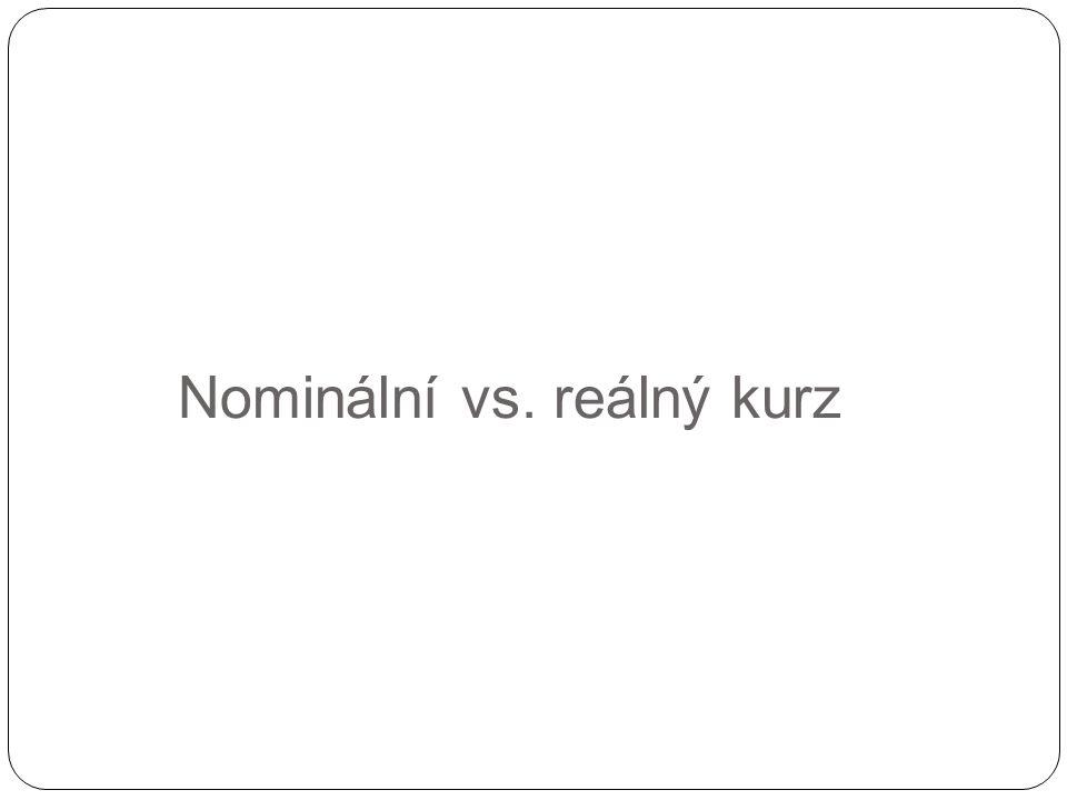 Nominální vs. reálný kurz
