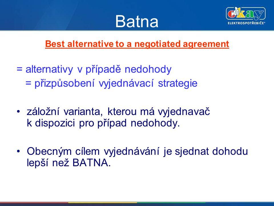 18 Obecné zásady vyjednávání Respekt zájmů spojence: 1.Vzájemná závislost – porovnáním a zjištěním výhodnosti kooperativního provedení oproti samostatnému provedení úkolu.