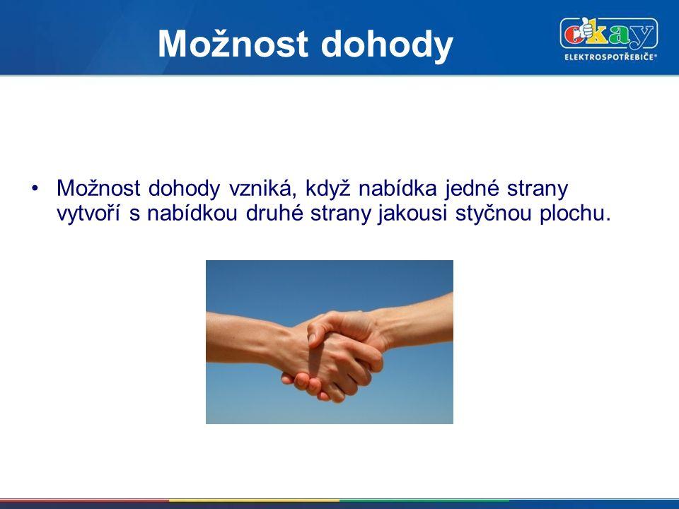 24 Konfliktní bod Pochopení konfliktního bodu mám vymezuje hranice možností ústupu při jednání.