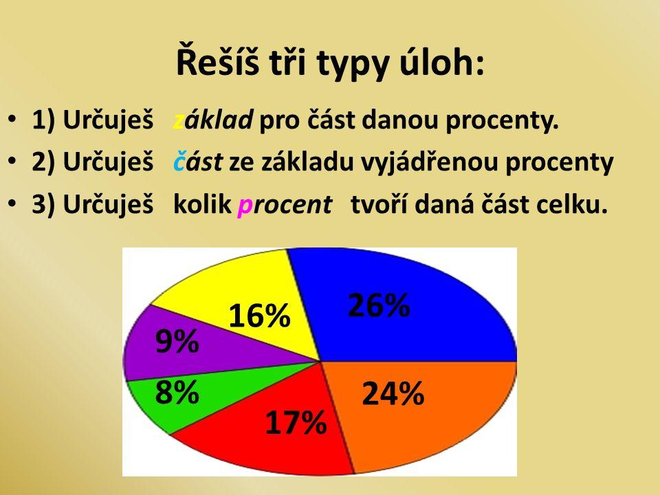 Řešíš tři typy úloh: 1) Určuješ základ pro část danou procenty.