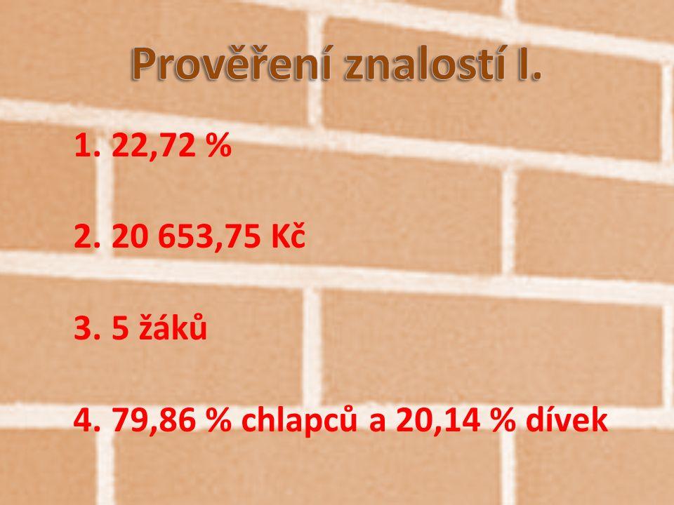 1.22,72 % 2.20 653,75 Kč 3.5 žáků 4.79,86 % chlapců a 20,14 % dívek